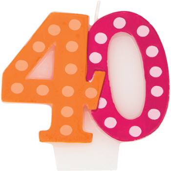 Picture of 40th NUMERAL CANDLE